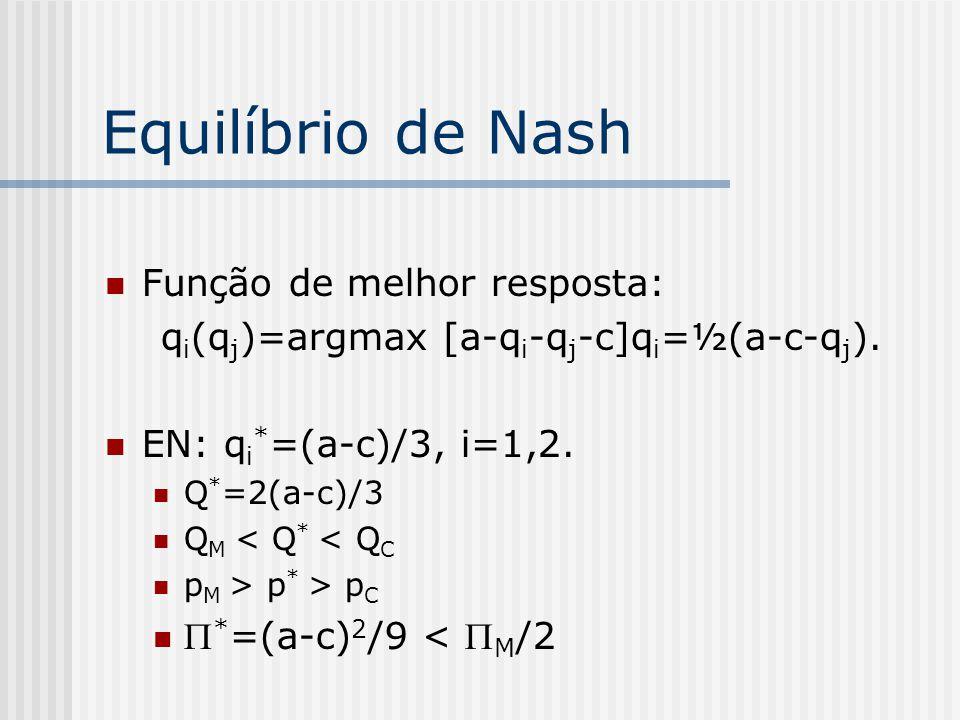 qi(qj)=argmax [a-qi-qj-c]qi=½(a-c-qj).
